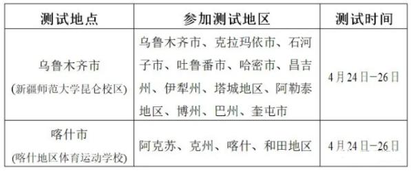 新疆2021体育类专业测试时间 什么时候考试