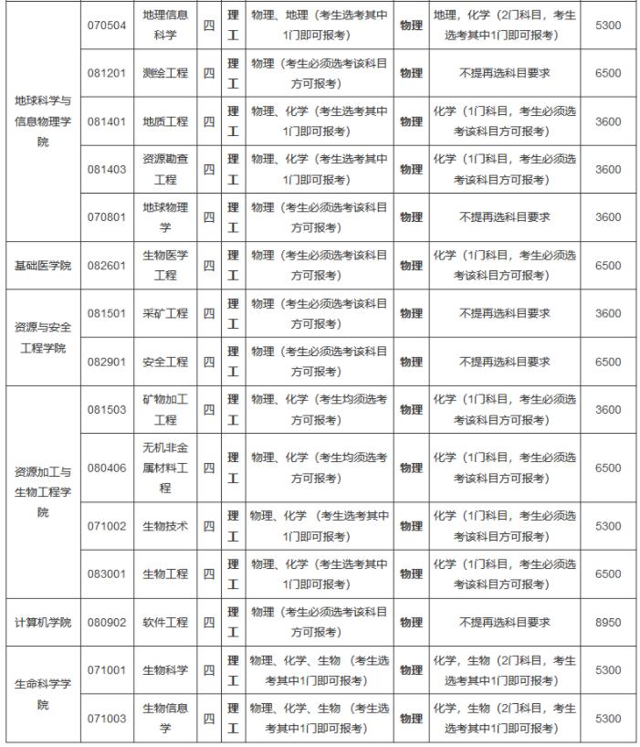 中南大学2021年<a href='/zhaosheng/' target='_blank' class='showclass'>高校招生</a>专项计划<a href='/zhaosheng/zhuanye/' target='_blank' class='showclass'>招生专业</a>及计划 哪些专业招生