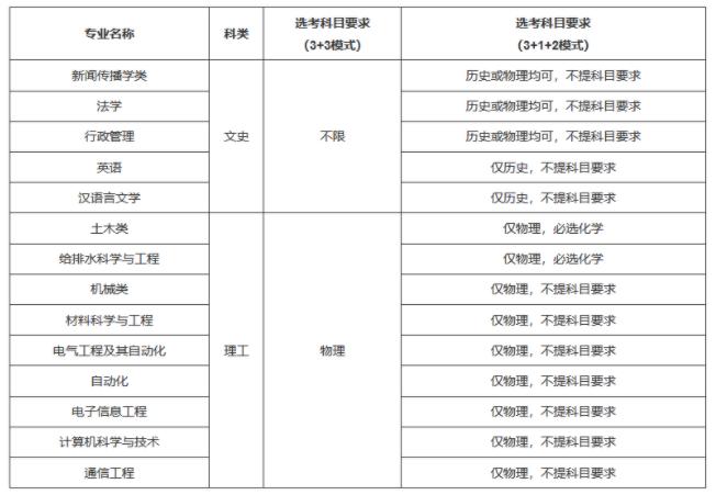 湖南大学2021年高校专项计划<a href='/zhaosheng/zhuanye/' target='_blank' class='showclass'>招生专业</a>及计划 有哪些专业